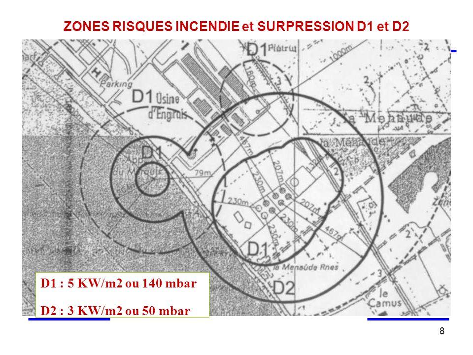 8 ZONES RISQUES INCENDIE et SURPRESSION D1 et D2 D1 : 5 KW/m2 ou 140 mbar D2 : 3 KW/m2 ou 50 mbar