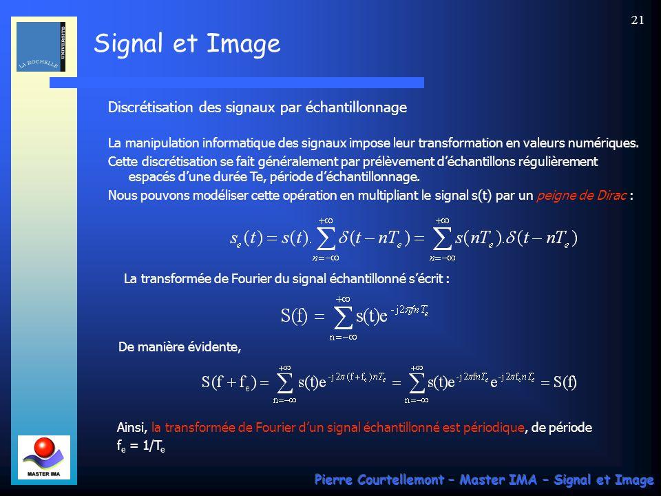 Signal et Image Pierre Courtellemont – Master IMA – Signal et Image 20 Quelques propriétés intéressantes :