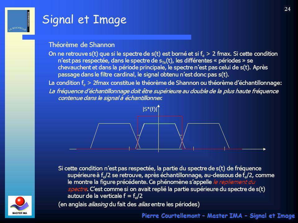 Signal et Image Pierre Courtellemont – Master IMA – Signal et Image 23 Aliasing et recouvrement de spectre Pour reconstituer le signal original, il faut interpoler, cest-à-dire déterminer les valeurs manquantes entre les échantillons.