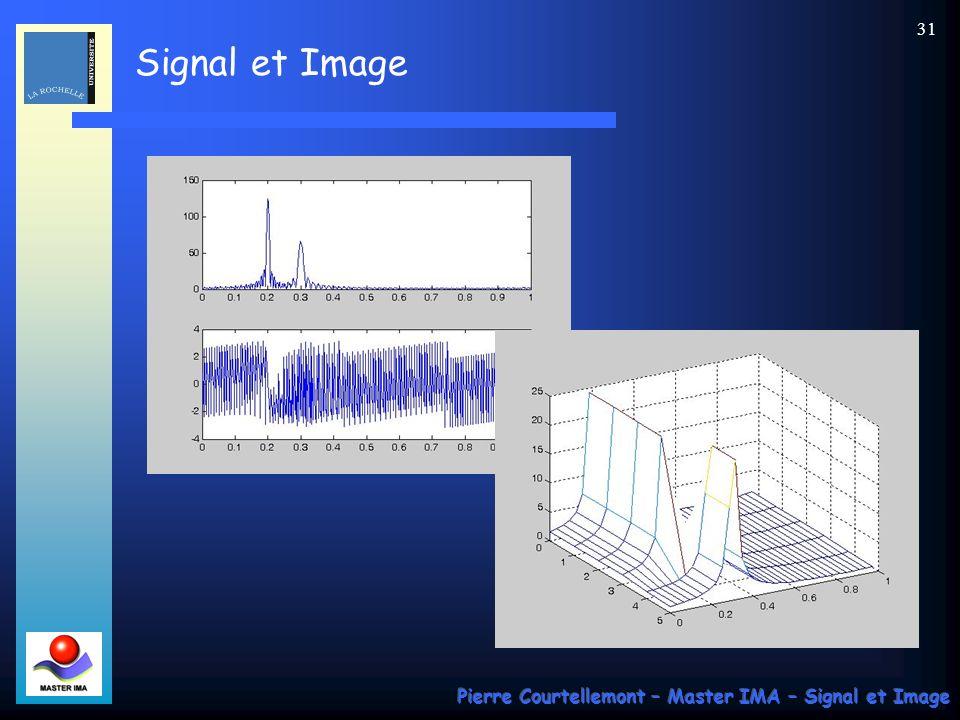 Signal et Image Pierre Courtellemont – Master IMA – Signal et Image 30 La transformée de Fourier fenêtrée ou TFTC a une résolution temps-fréquence fixe.