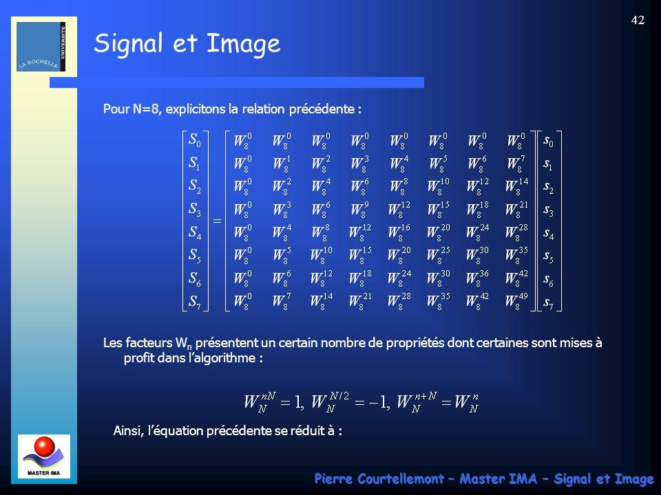 Signal et Image Pierre Courtellemont – Master IMA – Signal et Image 41 le calcul de la FFT ou TFR La TFD est restée un outil peu utilisée jusquà lappa
