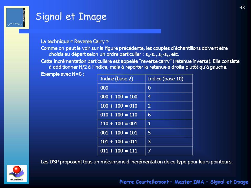 Signal et Image Pierre Courtellemont – Master IMA – Signal et Image 47 Lalgorithme de FFT peut sécrire sous forme matricielle. On obtient : Notons aus