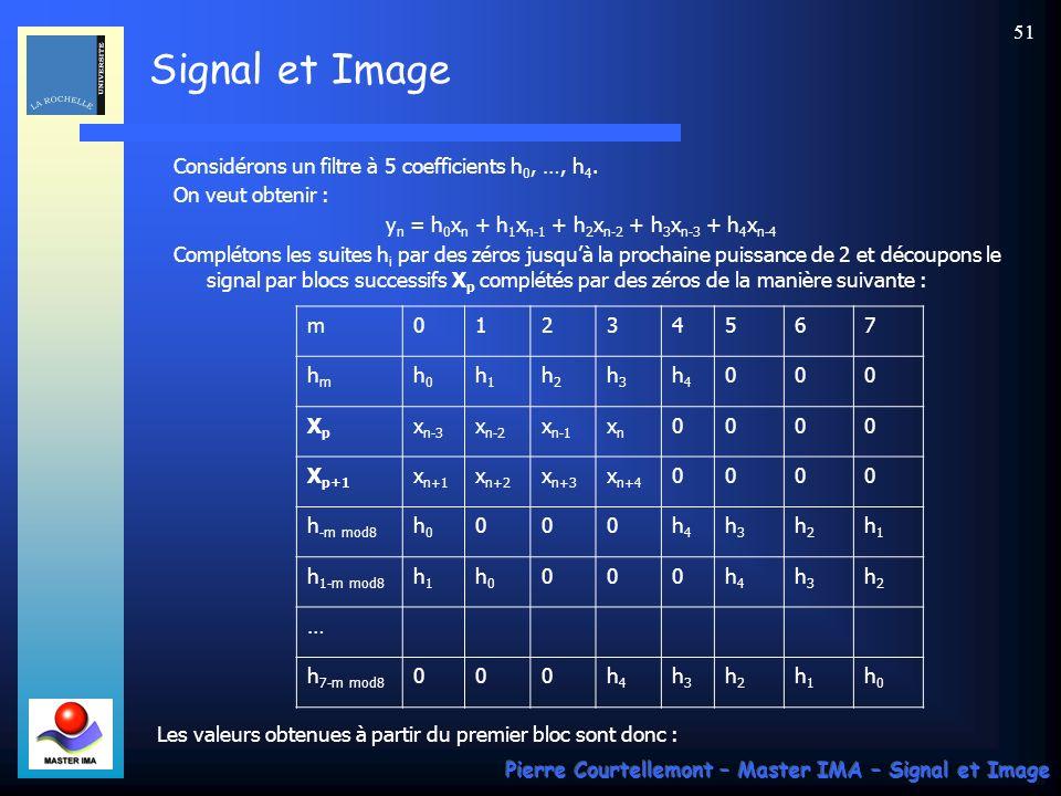 Signal et Image Pierre Courtellemont – Master IMA – Signal et Image 50 TFD et convolution discrète : peut-on effectuer un filtrage linéaire par FFT ?