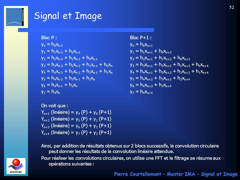 Signal et Image Pierre Courtellemont – Master IMA – Signal et Image 51 Considérons un filtre à 5 coefficients h 0, …, h 4. On veut obtenir : y n = h 0