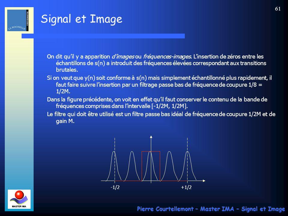 Signal et Image Pierre Courtellemont – Master IMA – Signal et Image 60 Sur-échantillonnage Considérons comme exemple une suite s(n).
