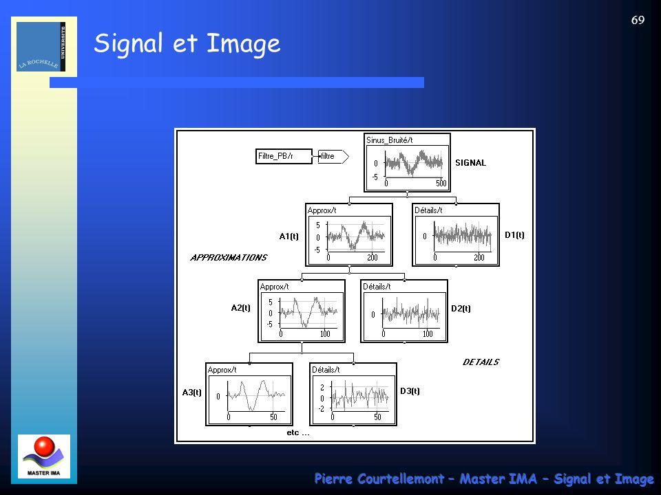 Signal et Image Pierre Courtellemont – Master IMA – Signal et Image 68 Quelques systèmes répondent à cette question, comme les filtres en quadrature ou les filtres orthogonaux.