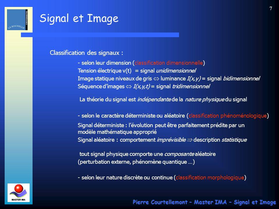 Signal et Image Pierre Courtellemont – Master IMA – Signal et Image 6 Exemples dapplications traitées dans le cadre de ce cours (et réalisées sous mat