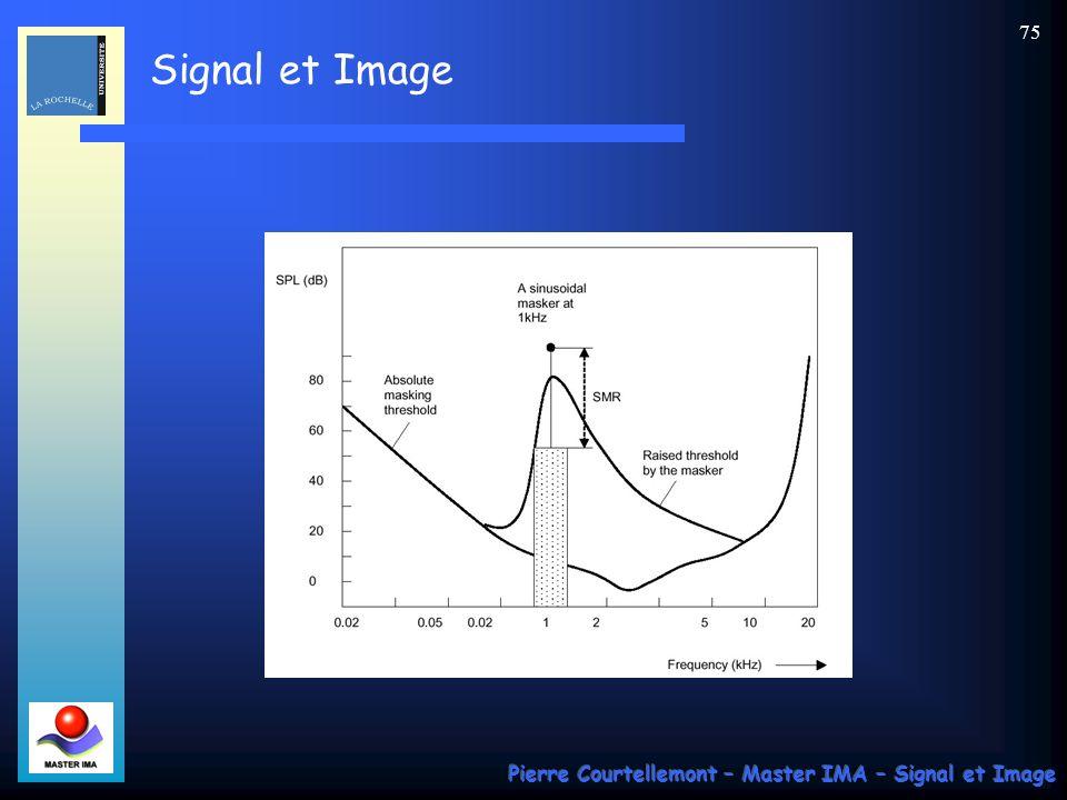 Signal et Image Pierre Courtellemont – Master IMA – Signal et Image 74