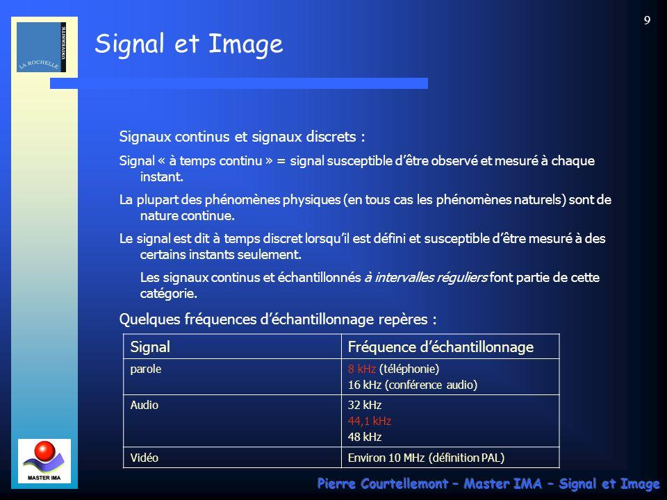 Signal et Image Pierre Courtellemont – Master IMA – Signal et Image 19 Comme pour les coefficients de Fourier, notons que la condition de carré-intégrabilité est une condition suffisante pour lexistence de la transformée.