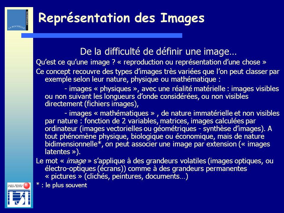 Laboratoire dInformatique et dImagerie Industrielle Représentation des Images De la difficulté de définir une image… Quest ce quune image ? « reproduc