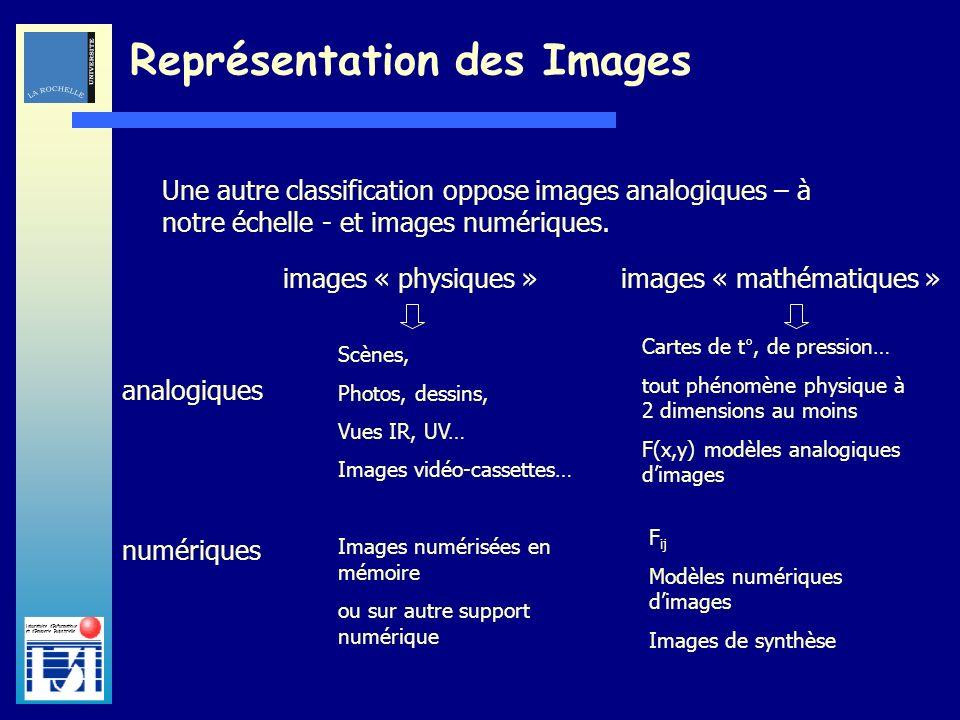 Laboratoire dInformatique et dImagerie Industrielle Représentation des Images Une autre classification oppose images analogiques – à notre échelle - e