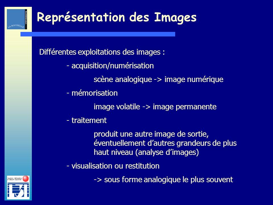 Laboratoire dInformatique et dImagerie Industrielle Représentation des Images Différentes exploitations des images : - acquisition/numérisation scène