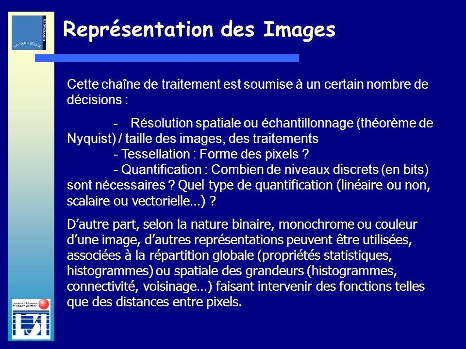 Laboratoire dInformatique et dImagerie Industrielle Représentation des Images Cette chaîne de traitement est soumise à un certain nombre de décisions