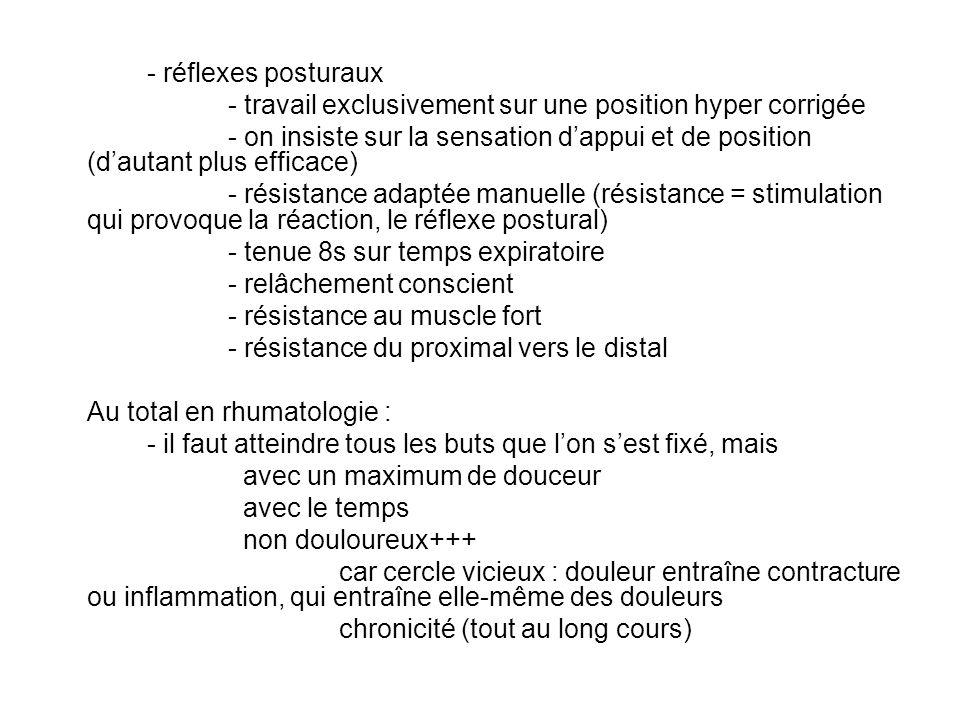 - réflexes posturaux - travail exclusivement sur une position hyper corrigée - on insiste sur la sensation dappui et de position (dautant plus efficace) - résistance adaptée manuelle (résistance = stimulation qui provoque la réaction, le réflexe postural) - tenue 8s sur temps expiratoire - relâchement conscient - résistance au muscle fort - résistance du proximal vers le distal Au total en rhumatologie : - il faut atteindre tous les buts que lon sest fixé, mais avec un maximum de douceur avec le temps non douloureux+++ car cercle vicieux : douleur entraîne contracture ou inflammation, qui entraîne elle-même des douleurs chronicité (tout au long cours)