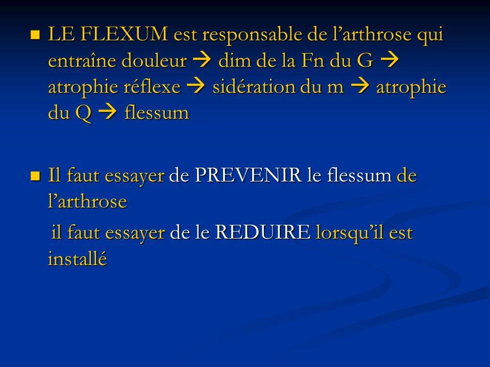 LE FLEXUM est responsable de larthrose qui entraîne douleur dim de la Fn du G atrophie réflexe sidération du m atrophie du Q flessum LE FLEXUM est responsable de larthrose qui entraîne douleur dim de la Fn du G atrophie réflexe sidération du m atrophie du Q flessum Il faut essayer de PREVENIR le flessum de larthrose Il faut essayer de PREVENIR le flessum de larthrose il faut essayer de le REDUIRE lorsquil est installé il faut essayer de le REDUIRE lorsquil est installé