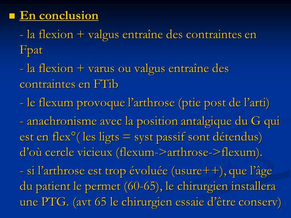 En conclusion En conclusion - la flexion + valgus entraîne des contraintes en Fpat - la flexion + varus ou valgus entraîne des contraintes en FTib - le flexum provoque larthrose (ptie post de larti) - anachronisme avec la position antalgique du G qui est en flex°( les ligts = syst passif sont détendus) doù cercle vicieux (flexum->arthrose->flexum).