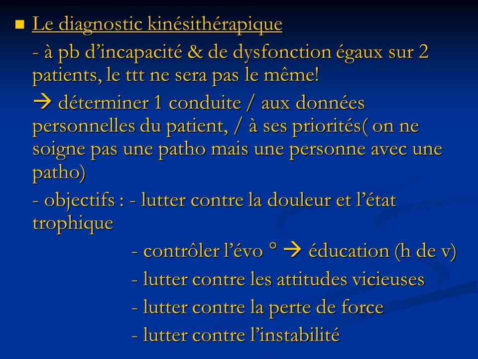 Le diagnostic kinésithérapique Le diagnostic kinésithérapique - à pb dincapacité & de dysfonction égaux sur 2 patients, le ttt ne sera pas le même.