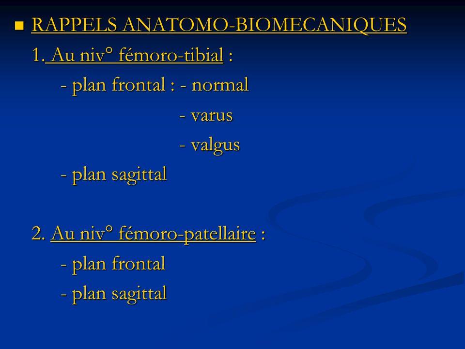 RAPPELS ANATOMO-BIOMECANIQUES RAPPELS ANATOMO-BIOMECANIQUES 1. Au niv° fémoro-tibial : - plan frontal : - normal - varus - varus - valgus - valgus - p