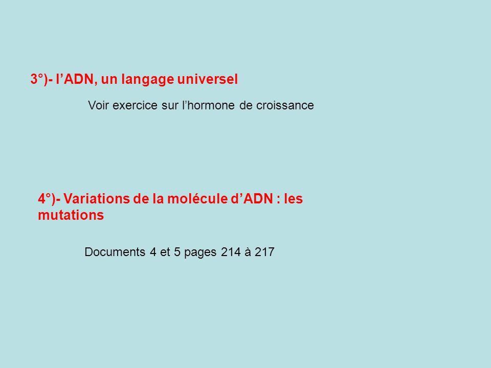3°)- lADN, un langage universel Voir exercice sur lhormone de croissance 4°)- Variations de la molécule dADN : les mutations Documents 4 et 5 pages 21