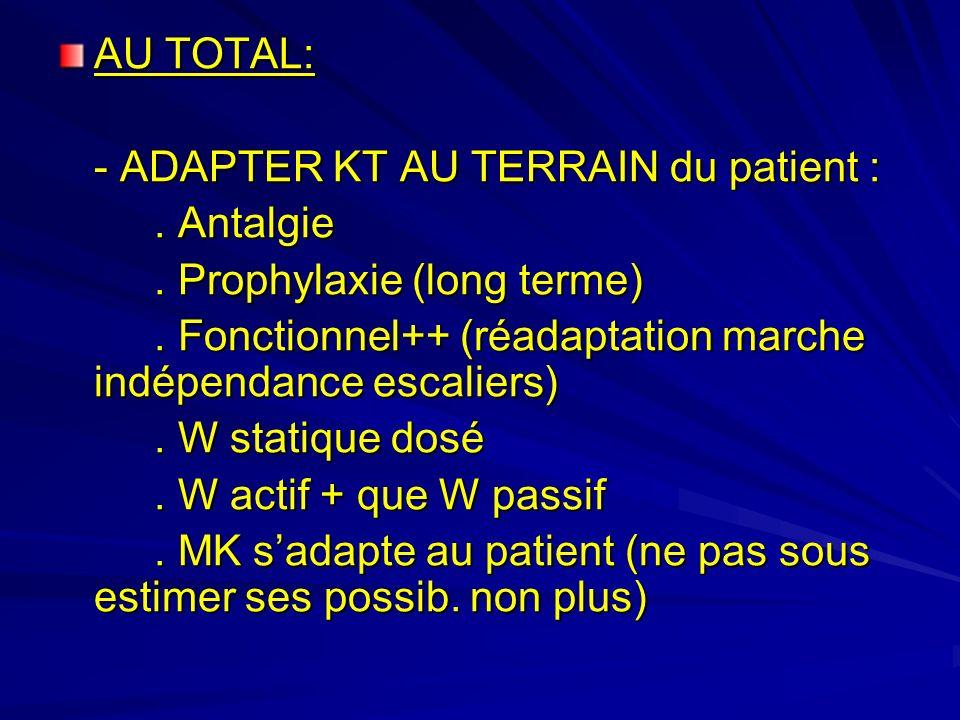 AU TOTAL: - ADAPTER KT AU TERRAIN du patient :.Antalgie.