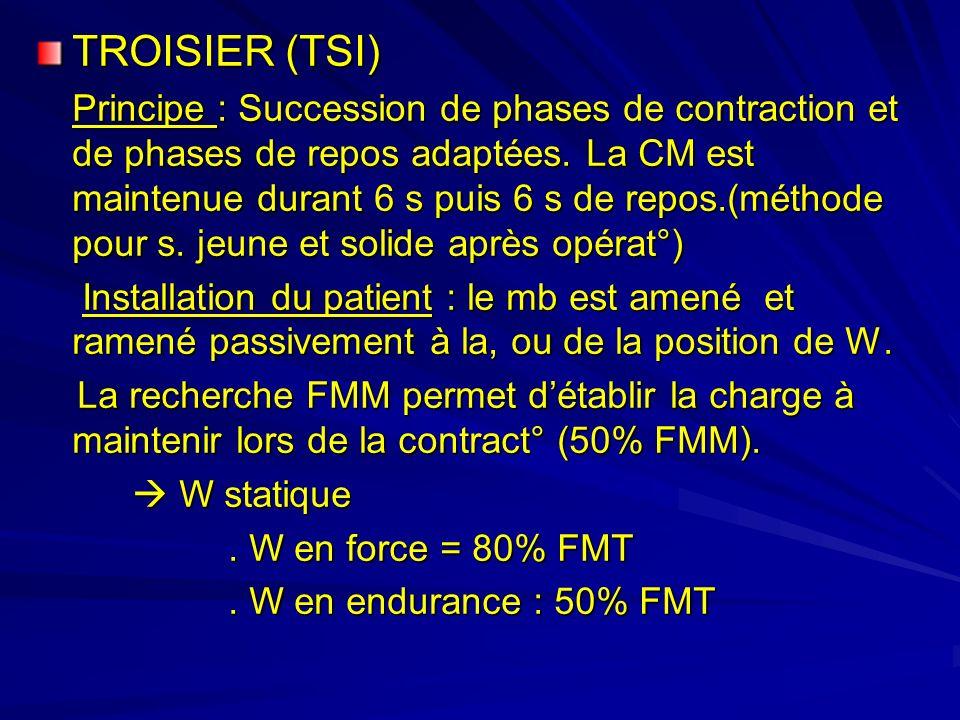 TROISIER (TSI) Principe : Succession de phases de contraction et de phases de repos adaptées.