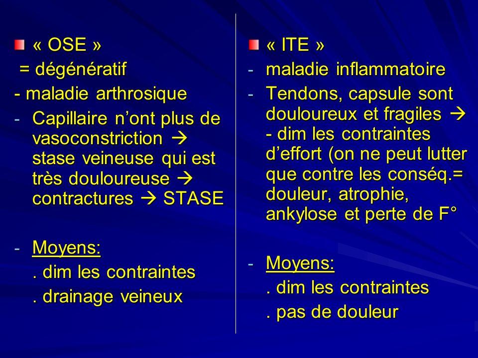 « OSE » = dégénératif = dégénératif - maladie arthrosique - Capillaire nont plus de vasoconstriction stase veineuse qui est très douloureuse contractures STASE - Moyens:.