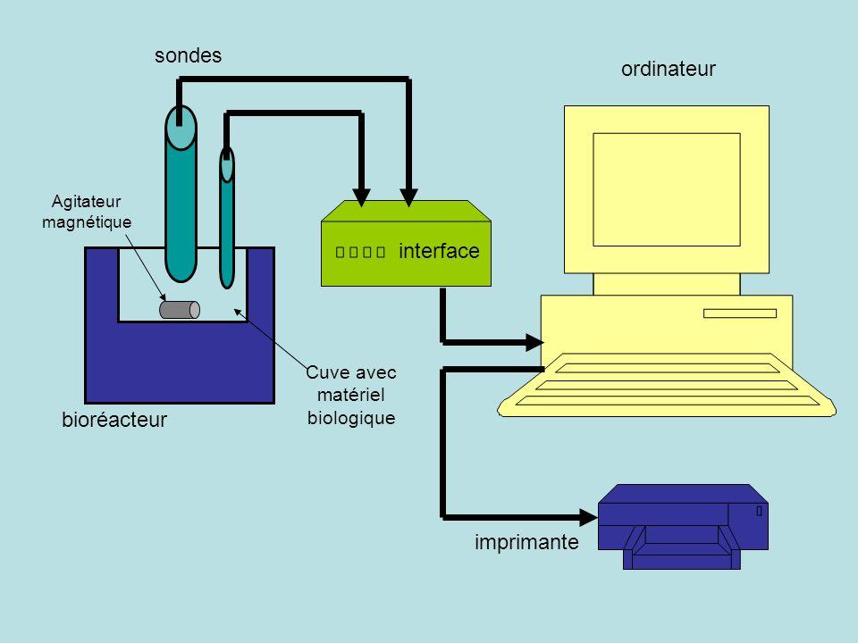 bioréacteur sondes interface ordinateur imprimante Agitateur magnétique Cuve avec matériel biologique