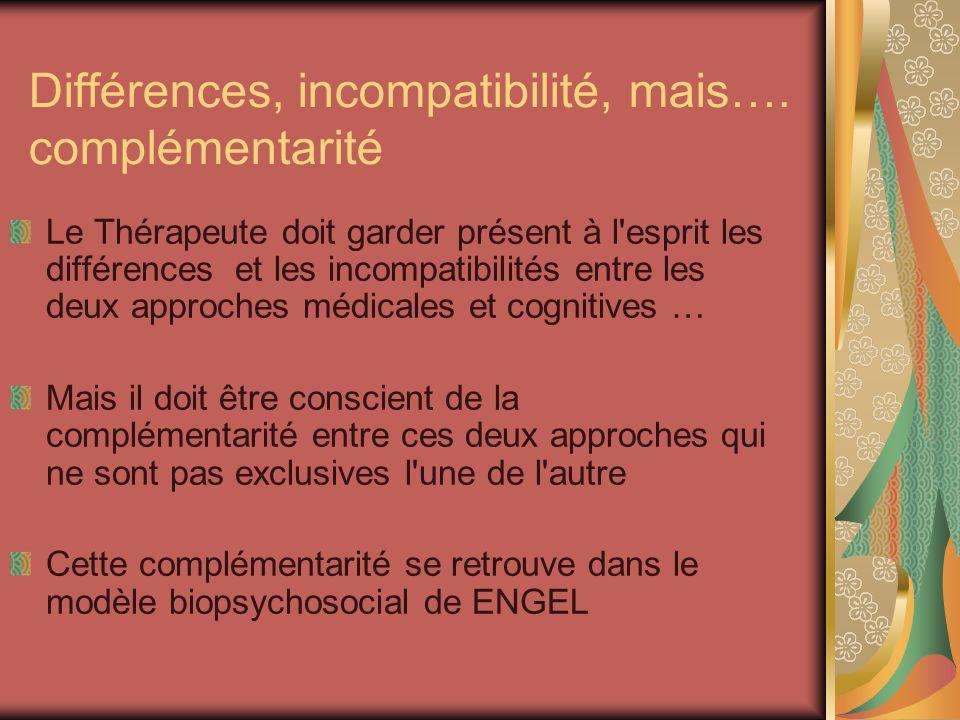Différences, incompatibilité, mais…. complémentarité Le Thérapeute doit garder présent à l'esprit les différences et les incompatibilités entre les de