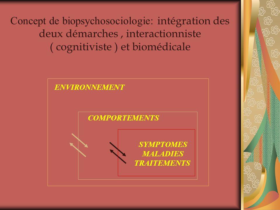 Concept de biopsychosociologie: intégration des deux démarches, interactionniste ( cognitiviste ) et biomédicale COMPORTEMENTS ENVIRONNEMENT SYMPTOMES