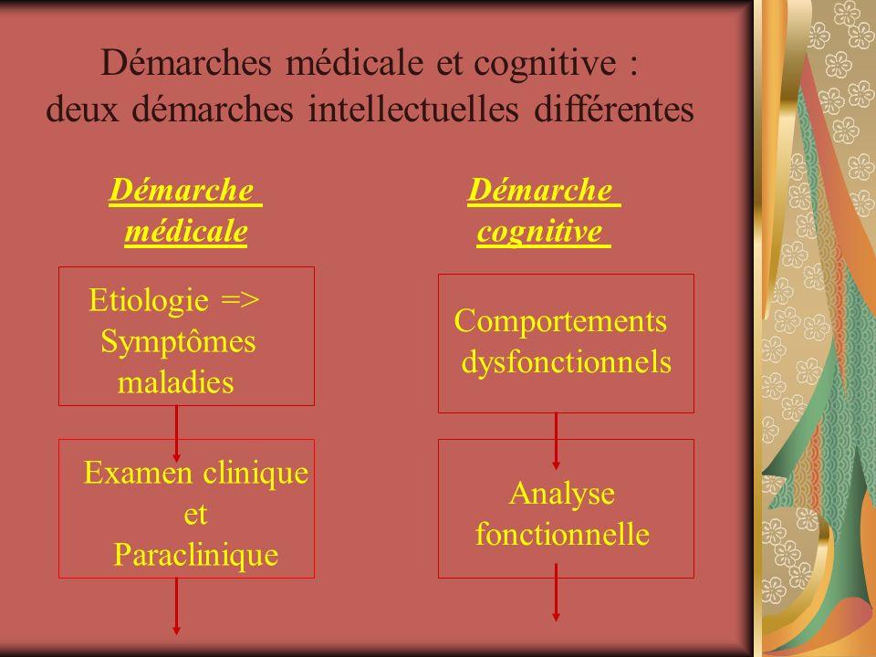 Démarches médicale et cognitive : deux démarches intellectuelles différentes Démarche médicale Démarche cognitive Etiologie => Symptômes maladies Comp