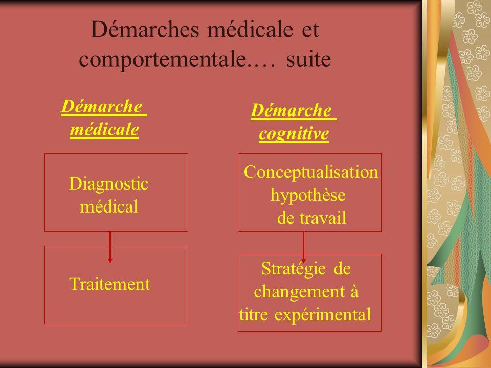 Démarches médicale et comportementale.… suite Démarche médicale Démarche cognitive Diagnostic médical Conceptualisation hypothèse de travail Traitemen