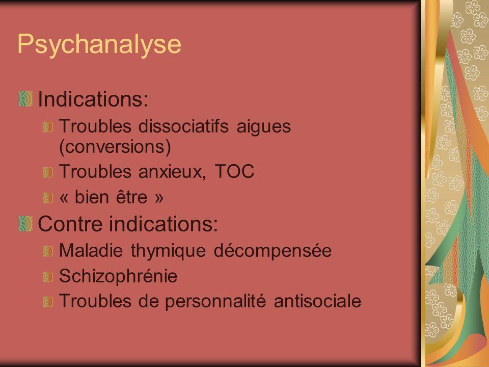 Psychanalyse Indications: Troubles dissociatifs aigues (conversions) Troubles anxieux, TOC « bien être » Contre indications: Maladie thymique décompen