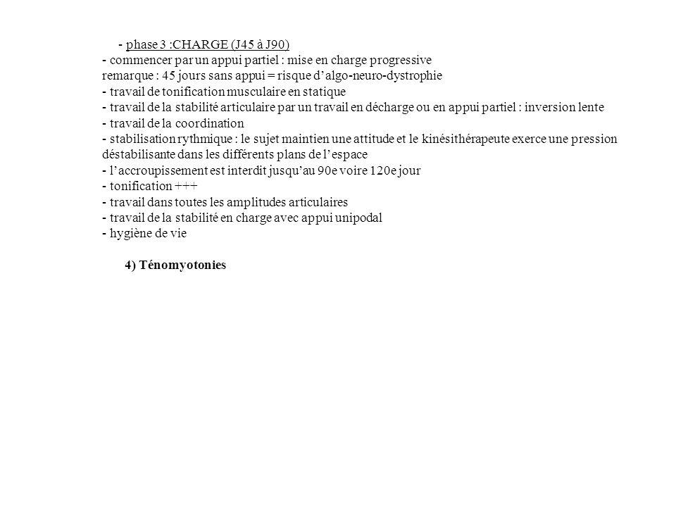 - phase 3 :CHARGE (J45 à J90) - commencer par un appui partiel : mise en charge progressive remarque : 45 jours sans appui = risque dalgo-neuro-dystro