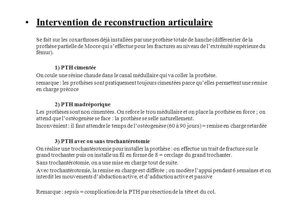 Intervention de reconstruction articulaire Se fait sur les coxarthroses déjà installées par une prothèse totale de hanche (différentier de la prothèse