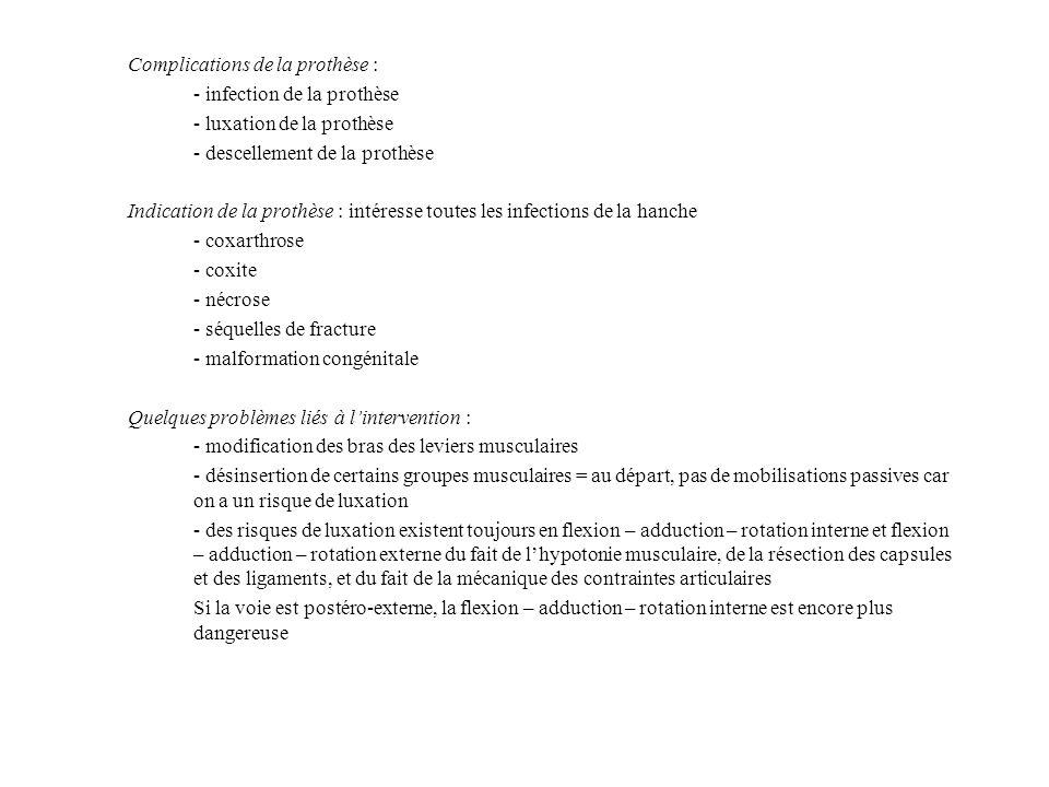 Complications de la prothèse : - infection de la prothèse - luxation de la prothèse - descellement de la prothèse Indication de la prothèse : intéress
