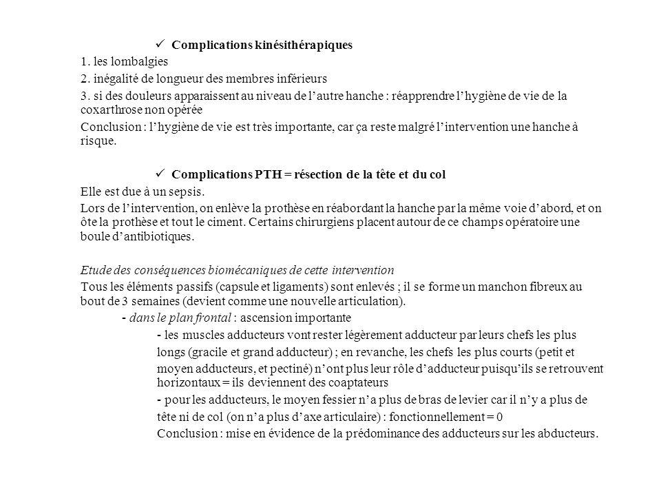 Complications kinésithérapiques 1. les lombalgies 2. inégalité de longueur des membres inférieurs 3. si des douleurs apparaissent au niveau de lautre