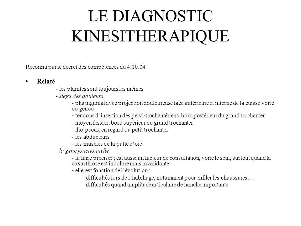 LE DIAGNOSTIC KINESITHERAPIQUE Reconnu par le décret des compétences du 4.10.04 Relaté - les plaintes sont toujours les mêmes - siège des douleurs - p