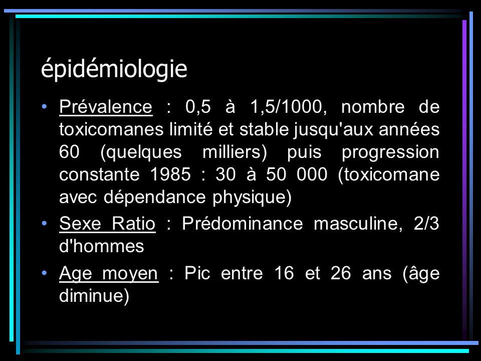 épidémiologie Prévalence : 0,5 à 1,5/1000, nombre de toxicomanes limité et stable jusqu'aux années 60 (quelques milliers) puis progression constante 1