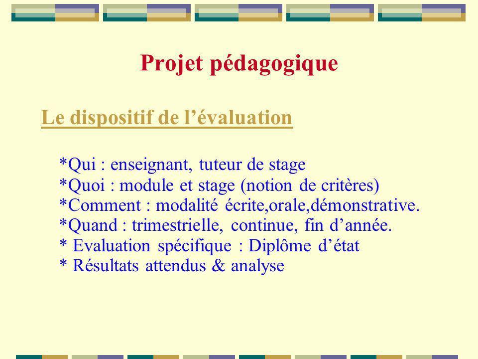 Projet pédagogique Le dispositif de lévaluation *Qui : enseignant, tuteur de stage *Quoi : module et stage (notion de critères) *Comment : modalité éc