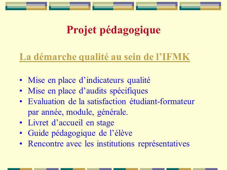 Projet pédagogique La démarche qualité au sein de lIFMK Mise en place dindicateurs qualité Mise en place daudits spécifiques Evaluation de la satisfac