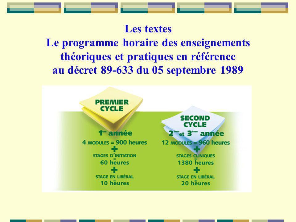 Les textes Le programme horaire des enseignements théoriques et pratiques en référence au décret 89-633 du 05 septembre 1989