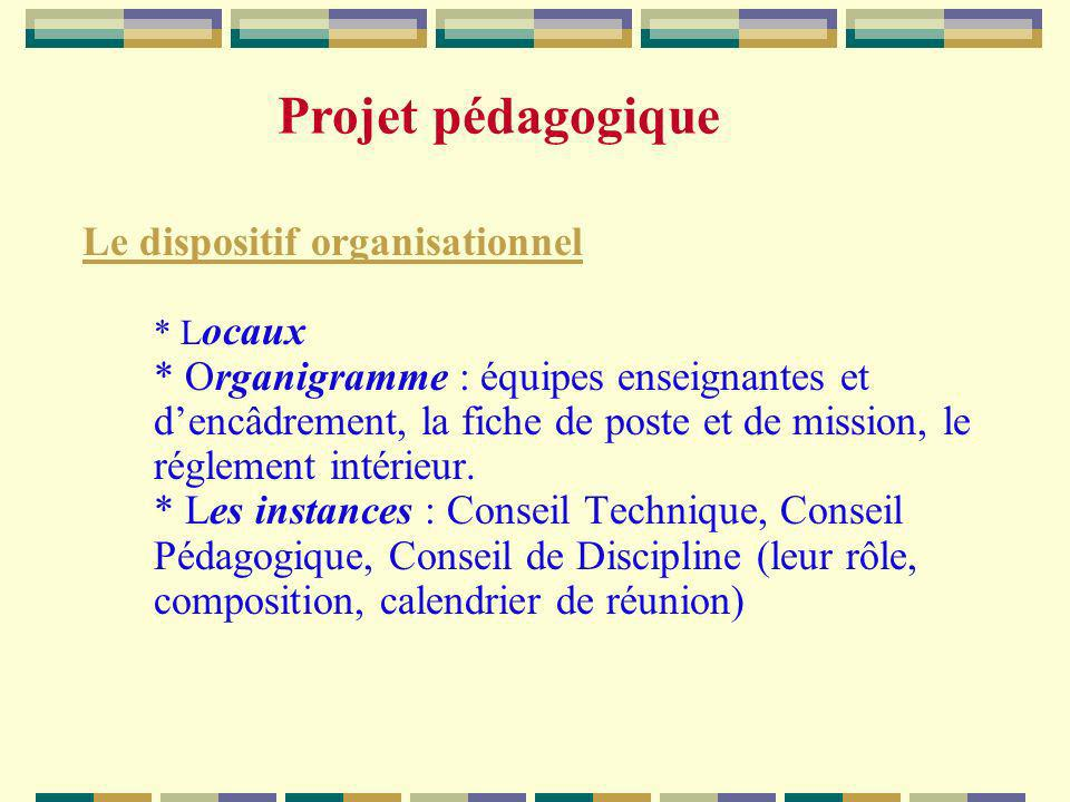 Le dispositif organisationnel * L ocaux * Organigramme : équipes enseignantes et dencâdrement, la fiche de poste et de mission, le réglement intérieur