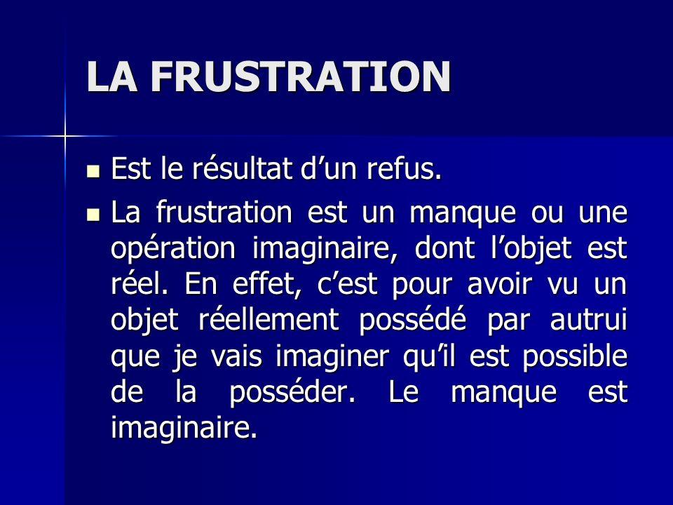 LA FRUSTRATION Est le résultat dun refus. Est le résultat dun refus. La frustration est un manque ou une opération imaginaire, dont lobjet est réel. E