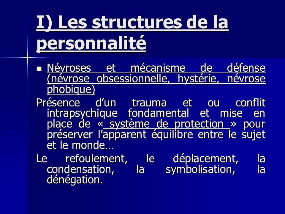 I) Les structures de la personnalité Névroses et mécanisme de défense (névrose obsessionnelle, hystérie, névrose phobique) Névroses et mécanisme de dé