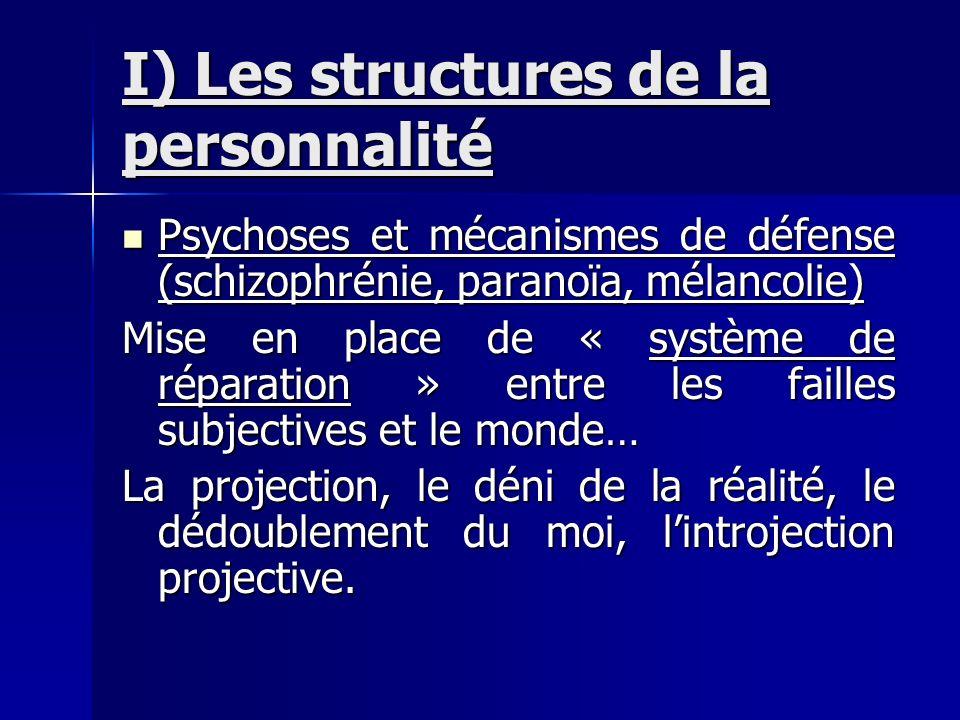 I) Les structures de la personnalité Psychoses et mécanismes de défense (schizophrénie, paranoïa, mélancolie) Psychoses et mécanismes de défense (schi