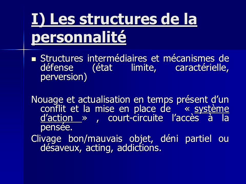 I) Les structures de la personnalité Structures intermédiaires et mécanismes de défense (état limite, caractérielle, perversion) Structures intermédia
