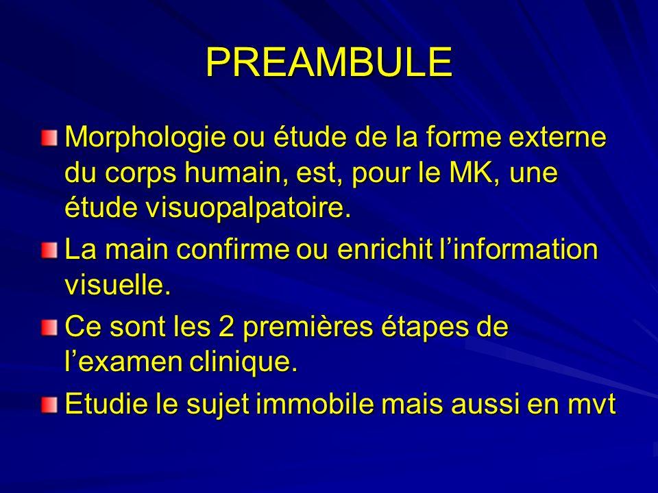 PREAMBULE Morphologie ou étude de la forme externe du corps humain, est, pour le MK, une étude visuopalpatoire. La main confirme ou enrichit linformat