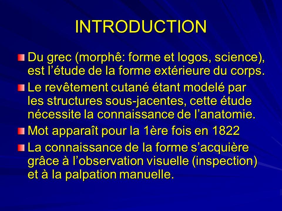INTRODUCTION Du grec (morphê: forme et logos, science), est létude de la forme extérieure du corps. Le revêtement cutané étant modelé par les structur