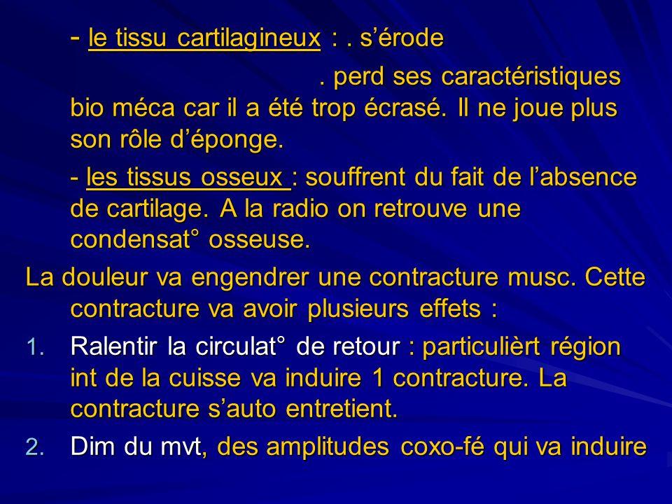 - le tissu cartilagineux :. sérode - le tissu cartilagineux :. sérode. perd ses caractéristiques bio méca car il a été trop écrasé. Il ne joue plus so