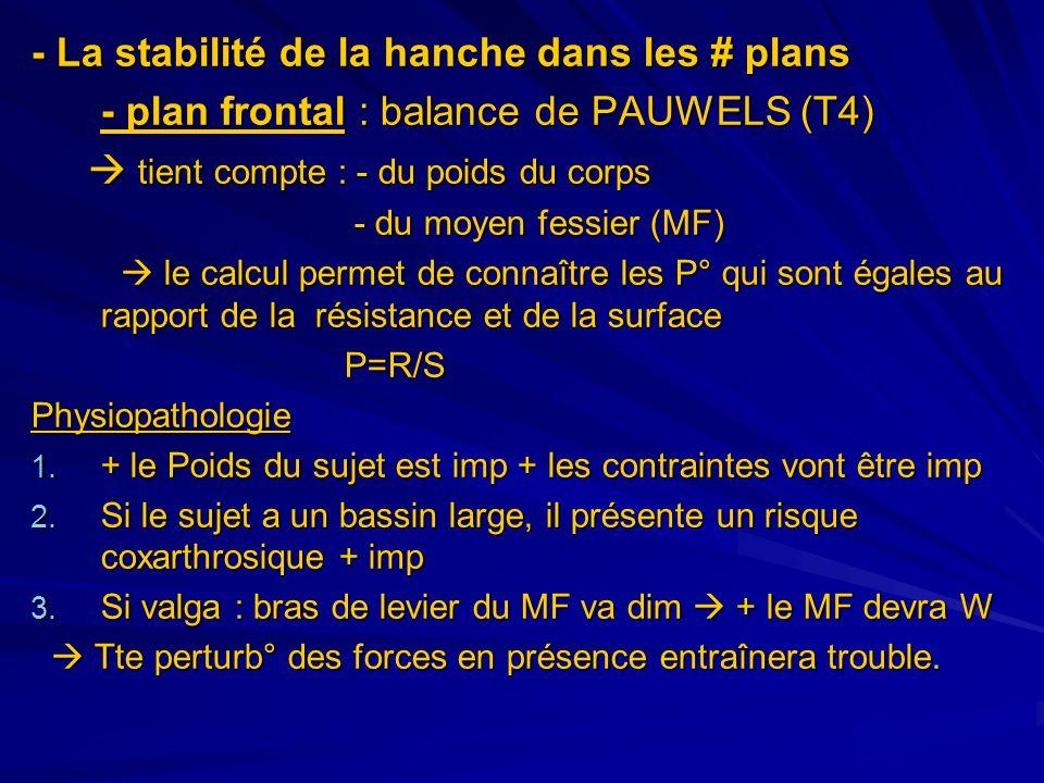- La stabilité de la hanche dans les # plans - plan frontal : balance de PAUWELS (T4) tient compte : - du poids du corps tient compte : - du poids du